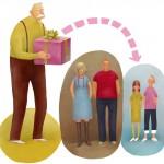 Impuesto-sobre-Donaciones-y-Herencia-donde-pagarlo
